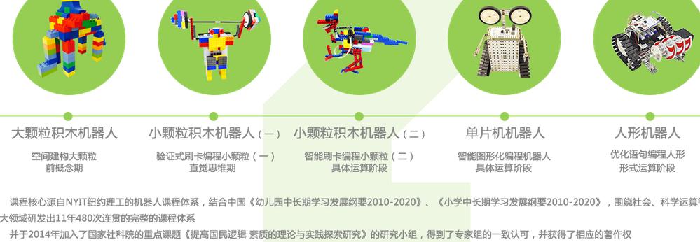 瓦力工厂机器人教育招商加盟,瓦力工厂机器人教育加盟代理招商_3
