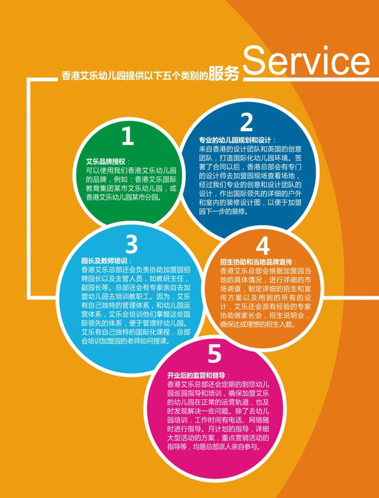 香港艾乐国际幼儿园_幼儿园加盟_高端幼儿园加盟_8