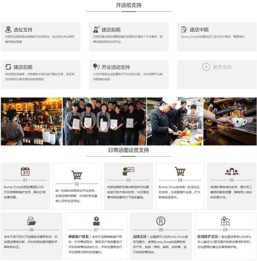 白兔糖咖啡加盟费多少钱,白兔糖咖啡加盟连锁全国招商_5