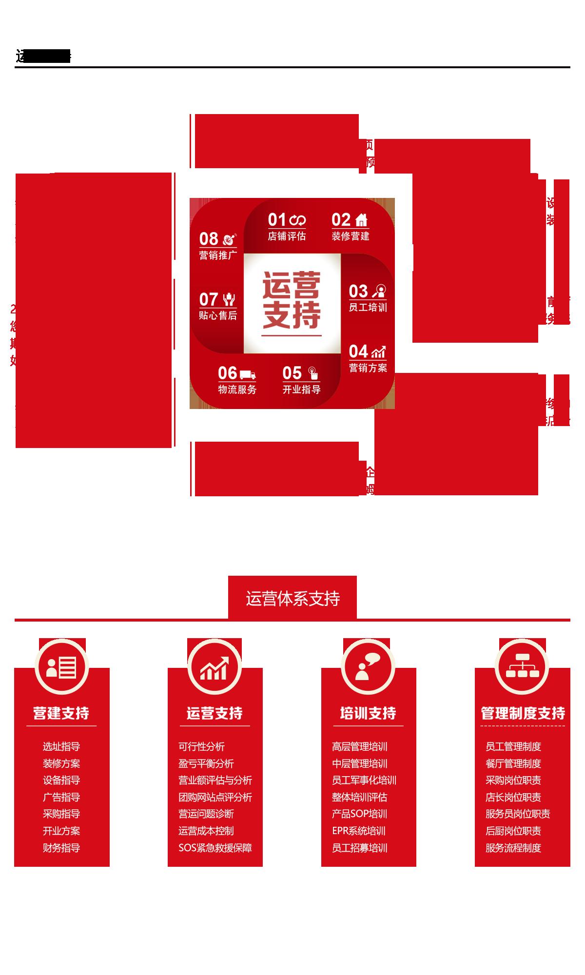 渡娘火锅加盟电话加盟条件_渡娘火锅加盟排行榜_7