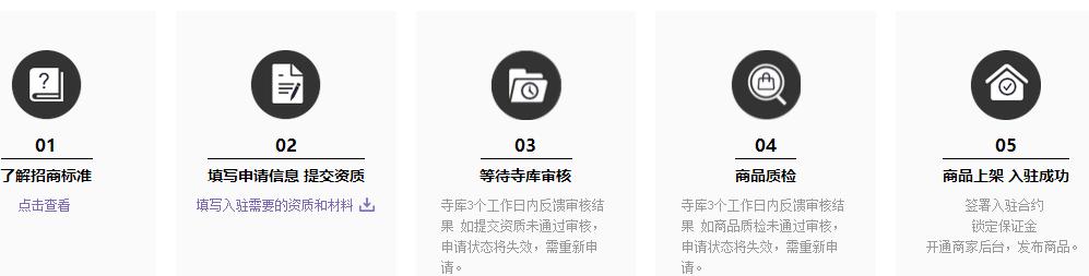 寺库奢侈品加盟代理全国招商_5