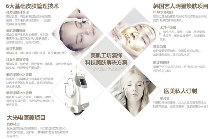 美肌工坊美容院加盟费用_美肌工坊加盟_美肌工坊韩国皮肤管理加盟电话_6