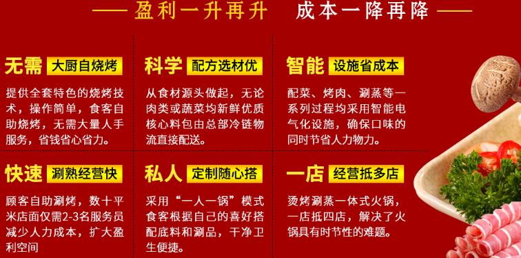 辣小缘涮烤一体锅加盟条件_辣小缘涮烤火锅加盟优势加盟电话_4