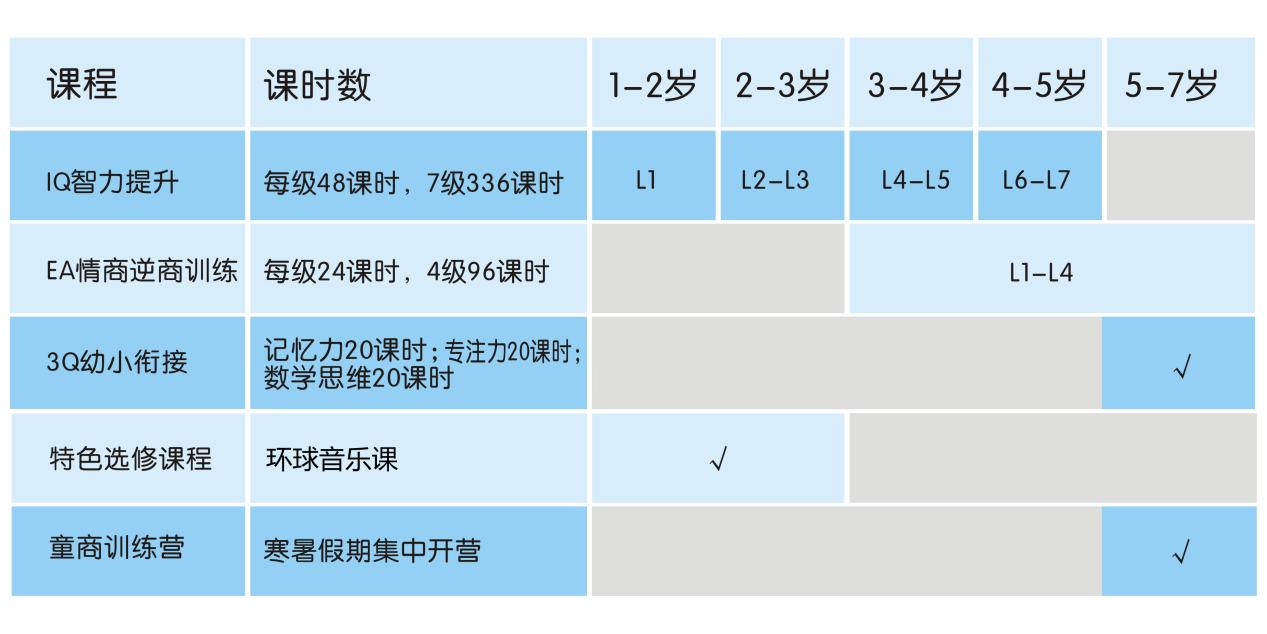 3Q儿童商学院加盟,3Q儿童商学院加盟条件_4