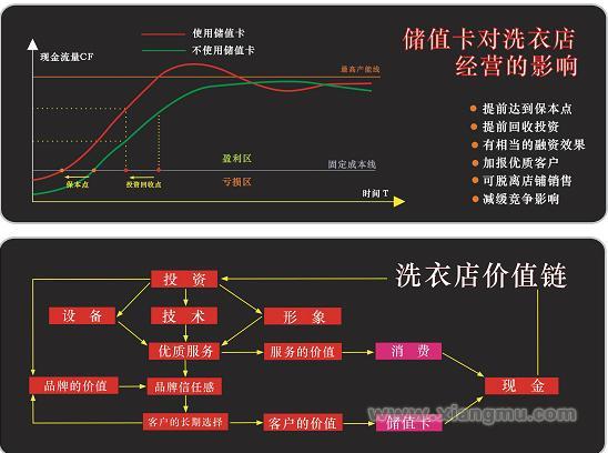 香港灰姑娘洗衣干洗连锁店全国招商加盟_5