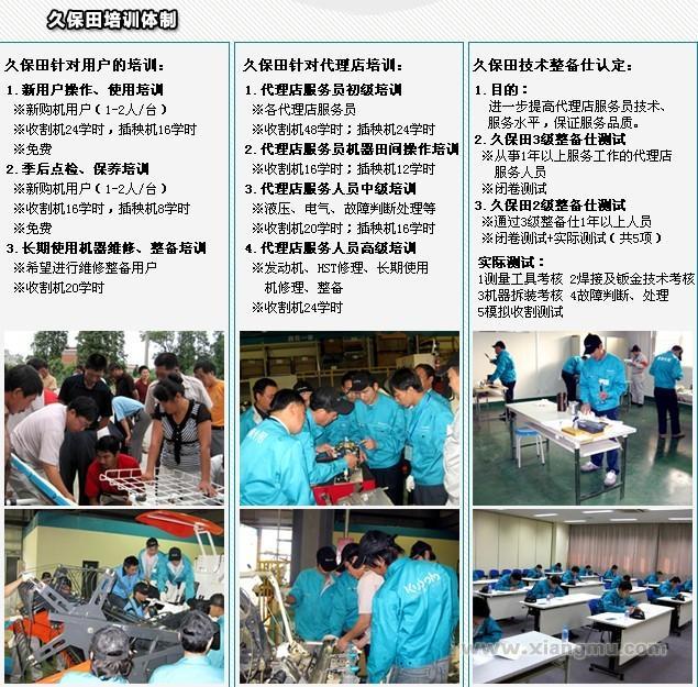 久保田联合收割机:国内水稻机械行业的领导品牌_15