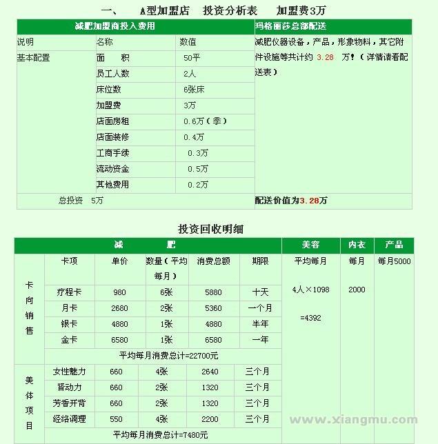 香港玛格丽莎瘦身减肥:创中国的世界名牌_14