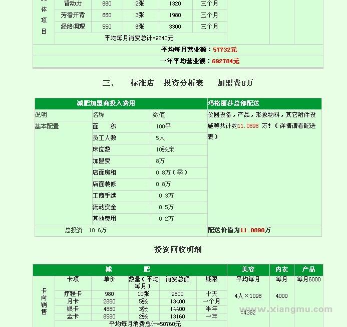 香港玛格丽莎瘦身减肥:创中国的世界名牌_16