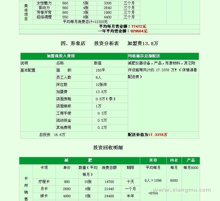 香港玛格丽莎瘦身减肥:创中国的世界名牌_17