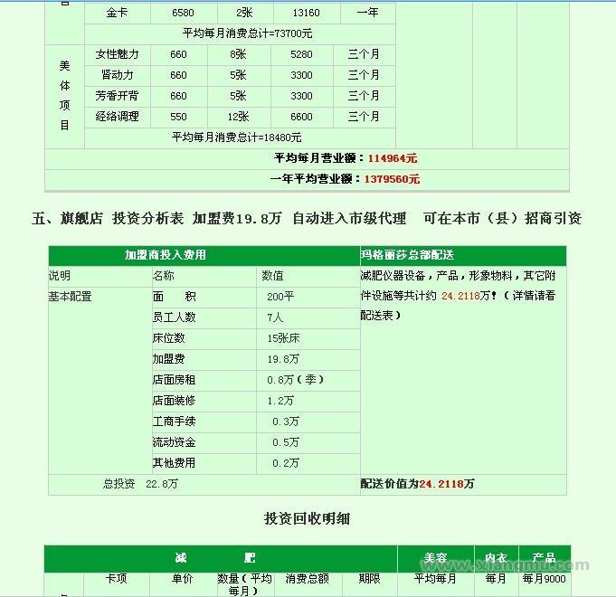 香港玛格丽莎瘦身减肥:创中国的世界名牌_18