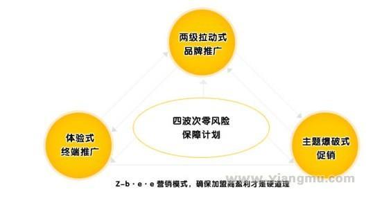 凤凰布艺连锁店全国招商加盟_6