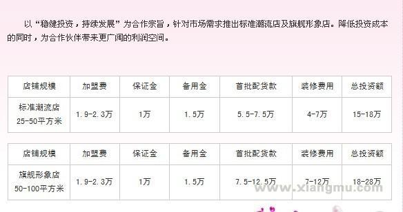 MIX-BOX(美爆)女孩用品潮流店:中国受大学生欢迎TOP品牌_13