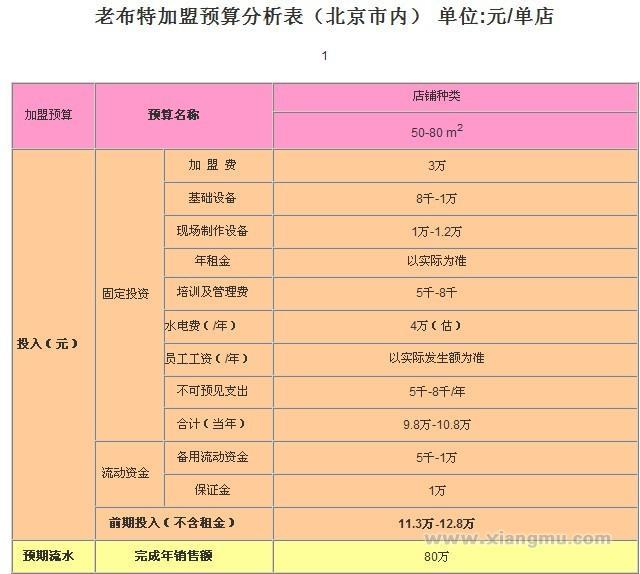 老布特木糖醇无糖健康食品专卖连锁店:国内健康食品大品牌_12