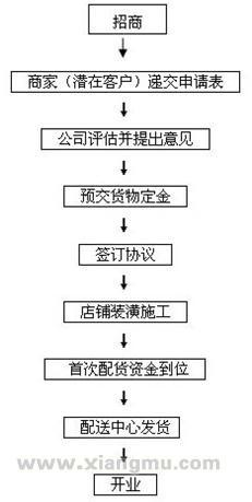 竹炭制品龙头企业——炭之音竹炭制品连锁专卖店招商加盟_8