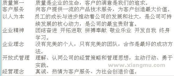 威浪香薰洗鞋连锁店:中国著名连锁品牌_5