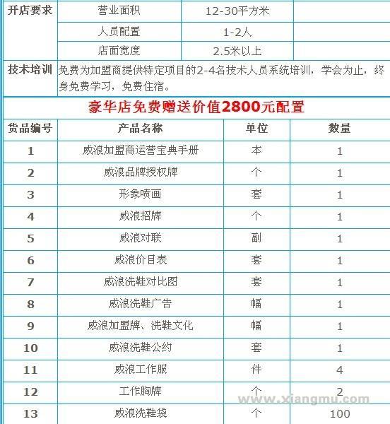 威浪香薰洗鞋连锁店:中国著名连锁品牌_21