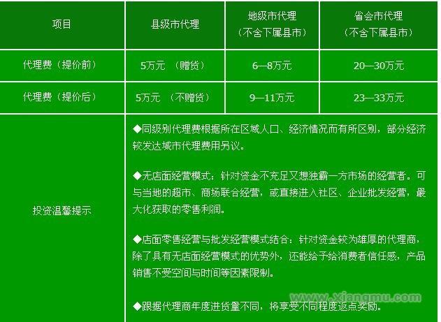 全美节能环保生活用品超市:做中国创意专家品牌_12