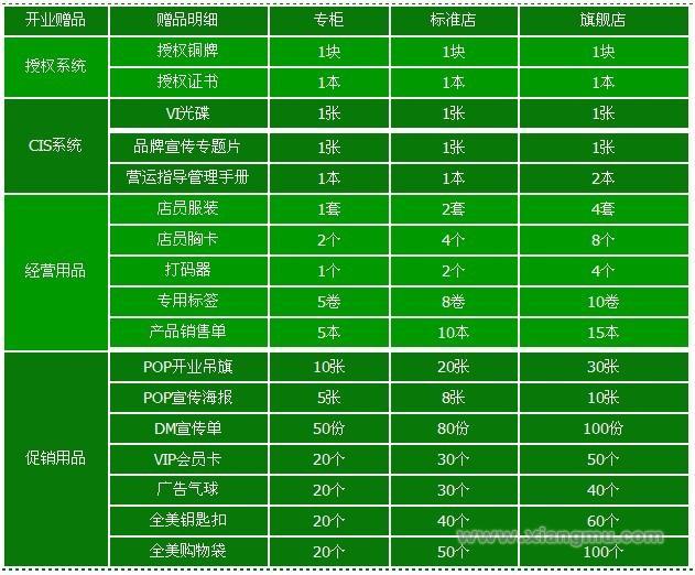 全美节能环保生活用品超市:做中国创意专家品牌_19