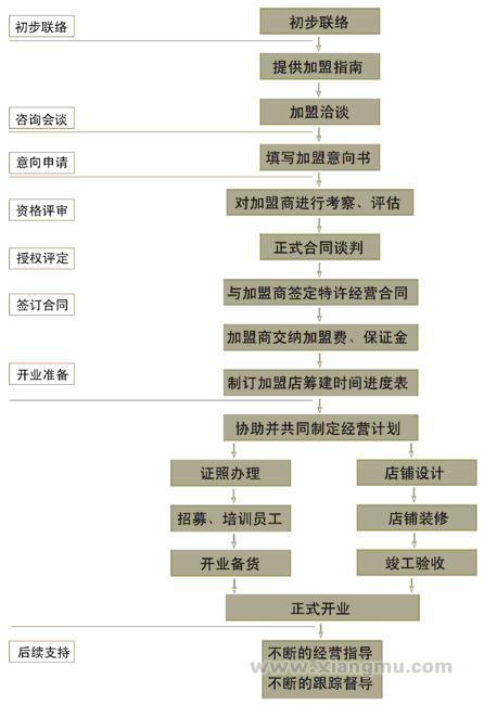 千禧之星珠宝——中国珠宝首饰业驰名品牌_9