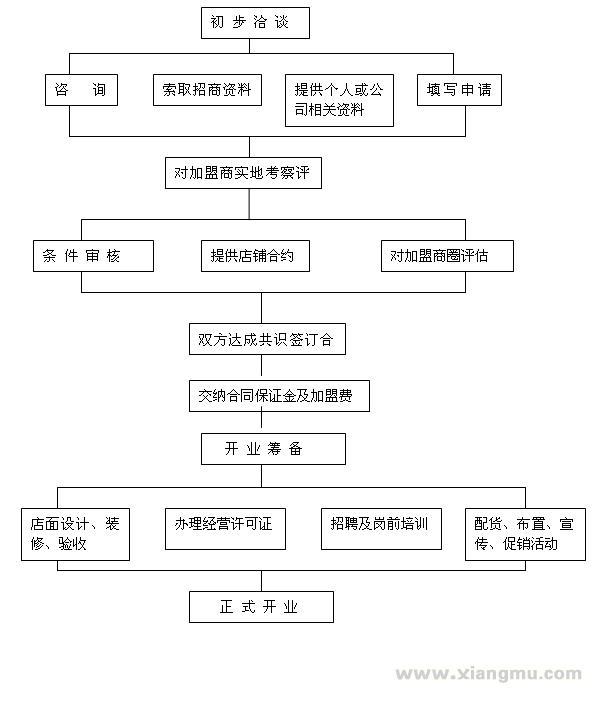 德茗茶厂——钓鱼台国宾馆茶王产品_13