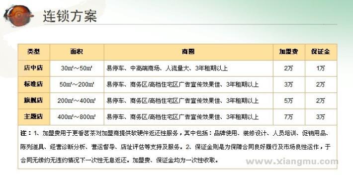 打造中国有机茶连锁品牌——更香茗茶连锁专卖店诚邀加盟!_10