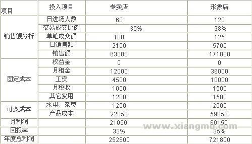 中国美妆业领航品牌——小家碧玉个人护理化妆品连锁店全国特许加盟_11