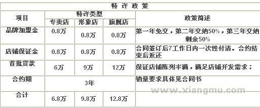 中国美妆业领航品牌——小家碧玉个人护理化妆品连锁店全国特许加盟_14