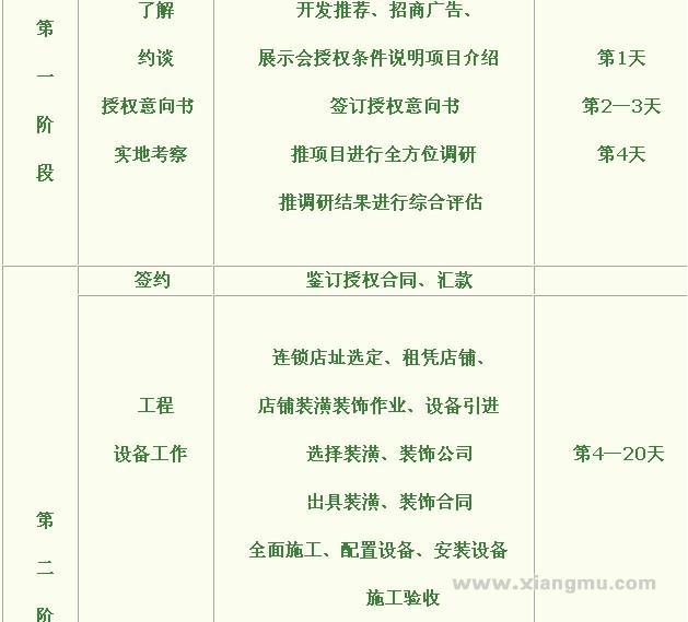 桃缘世纪甜品培训全国火爆招商加盟!_5
