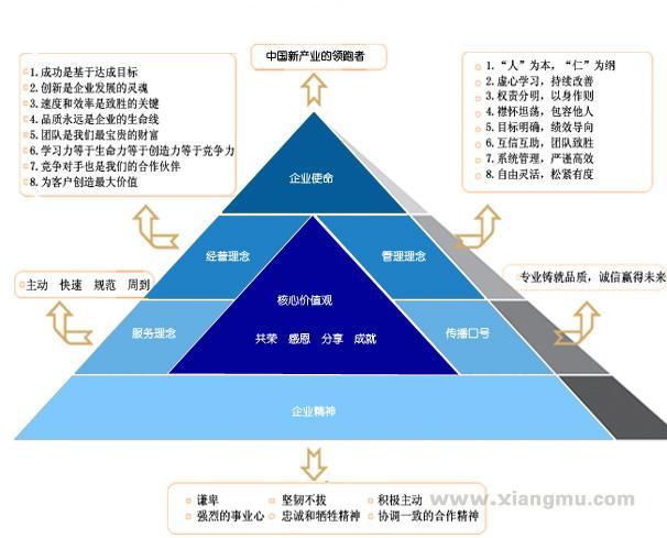 致力中国产后恢复行业NO、1品牌——蓝丝带产后妈妈连锁恢复中心招商加盟_3
