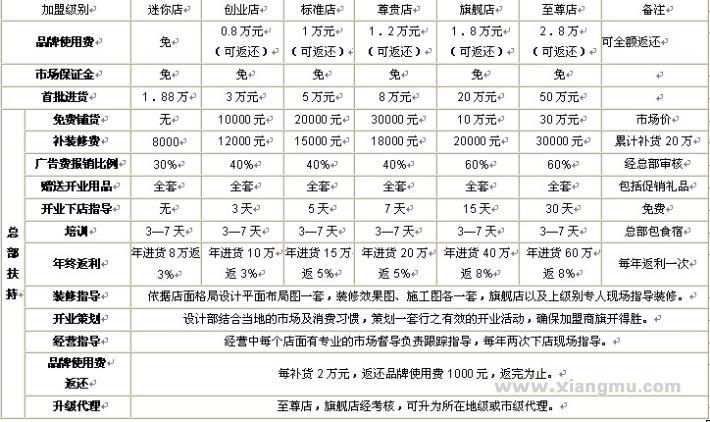 中国开光真玉——福圣真玉连锁专卖店招商加盟_8