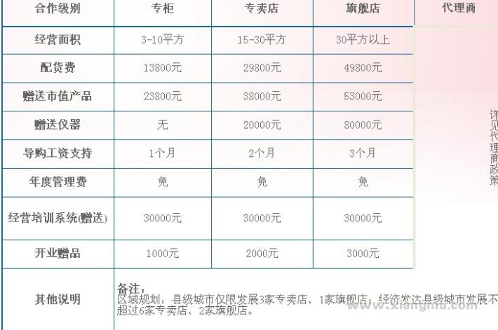 中国女性私密保养——女性密语保养用品连锁专卖店招商加盟_7