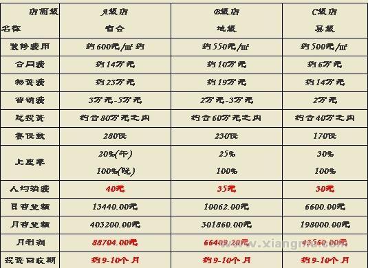 老队长知青火锅连锁店全国招商加盟_8