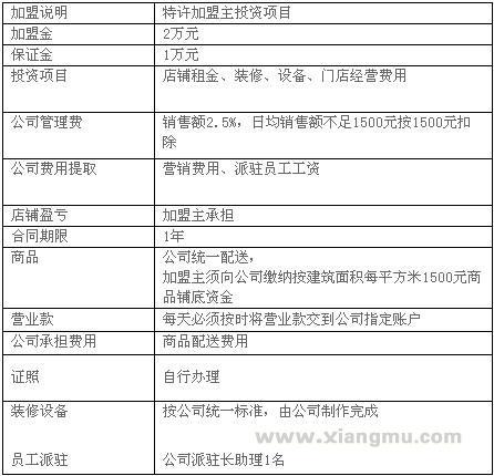 河北国大36524便利店全国招商加盟_3