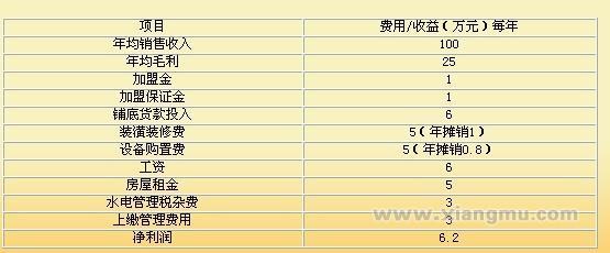 南宁百宁便利连锁店全国招商加盟_4