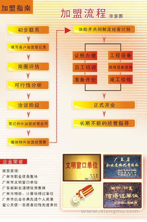 广州8字连锁便利店全国招商加盟_7