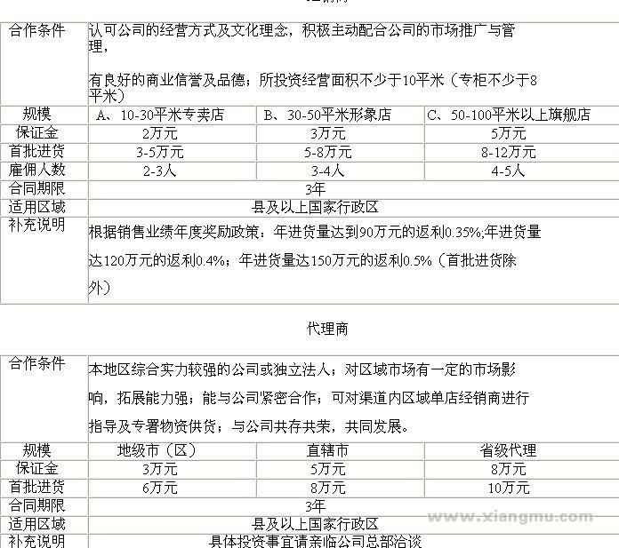 萃工厂情感玉饰连锁专卖店招商加盟_7