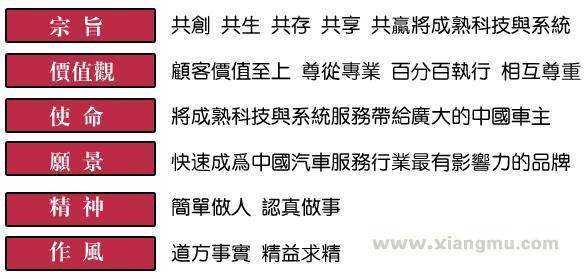 快特汽车美容加盟连锁全国招商_7