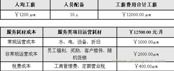 快特汽车美容加盟连锁全国招商_11