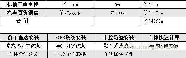 快特汽车美容加盟连锁全国招商_13