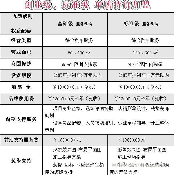 快特汽车美容加盟连锁全国招商_14