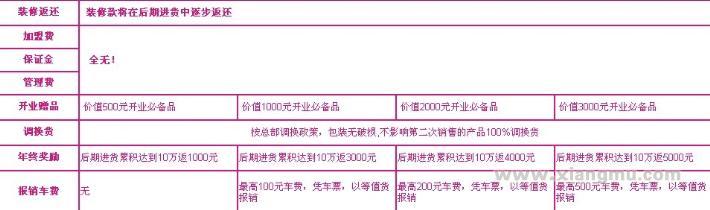 都市恋人坊内衣连锁专卖店招商加盟_9