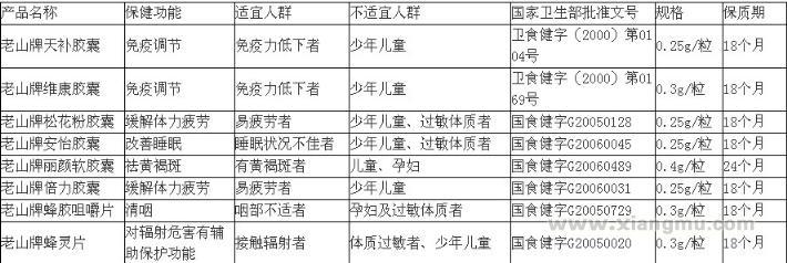 老山牌蜂蜜连锁专卖店诚征全国加盟代理商_4
