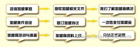 国内专业的团购门户网站-中国团购在线招商加盟分站_1
