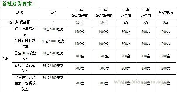 爱茵宝母婴营养品加盟代理全国招商_10