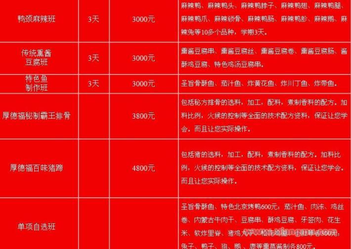 東北老字號厚德福熟食加盟連鎖店招商_8