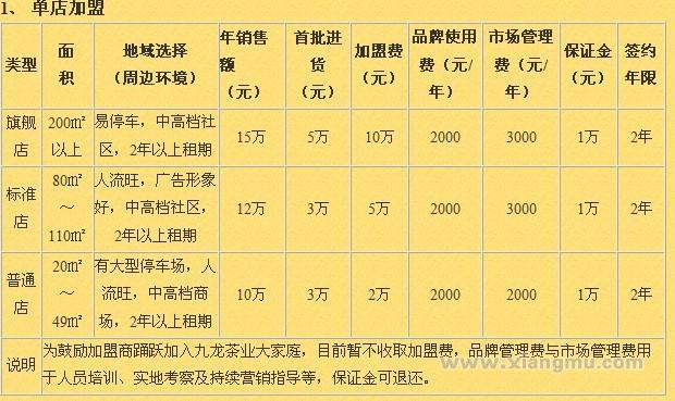 九龙茶业加盟连锁店全国招商_7