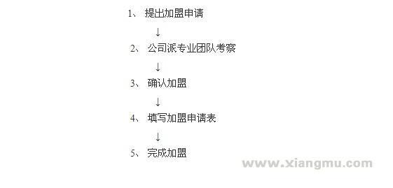 皇朝卫浴加盟代理全国招商_5
