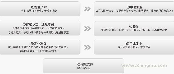 JaneHome简爱家居加盟代理全国招商_6