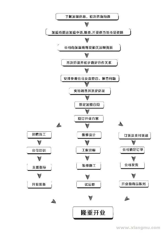 大连群岛海参连锁专卖店招商加盟_6