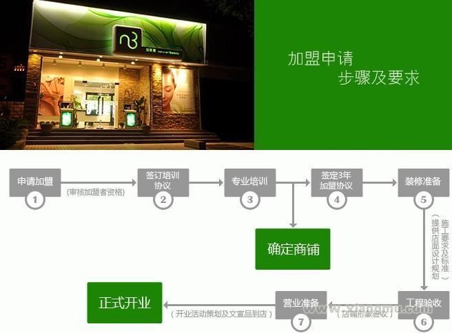 自然美化妆品加盟代理全国招商_10